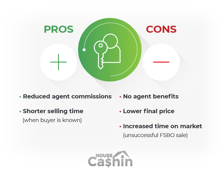 Selling FSBO Pros and Cons