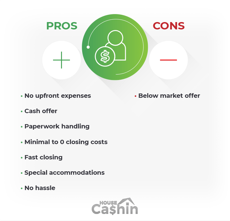 Selling to an Investor Pros and Cons