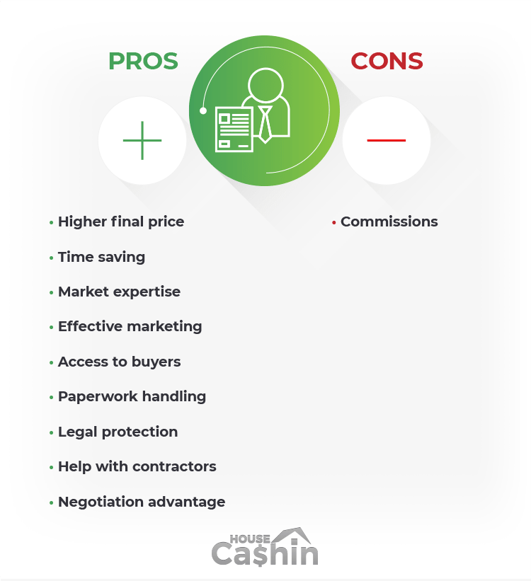 Selling with a Realtor Pros and Cons