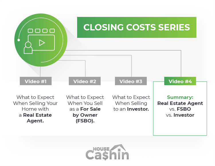 Home Closing Costs Video Series