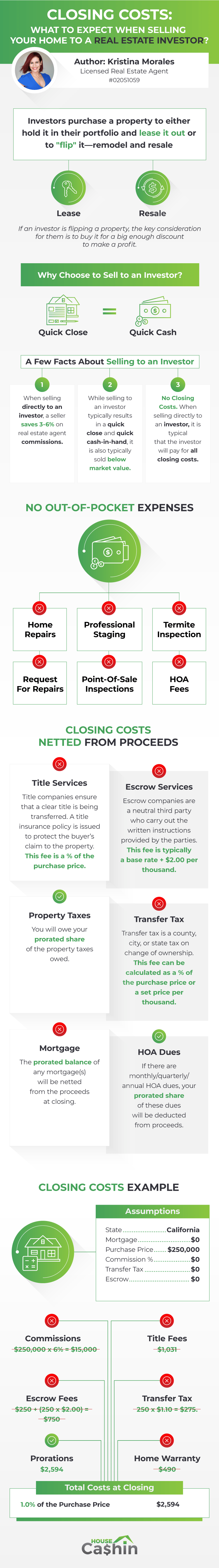 Infographic: Closing Costs when Selling a House to an Investor