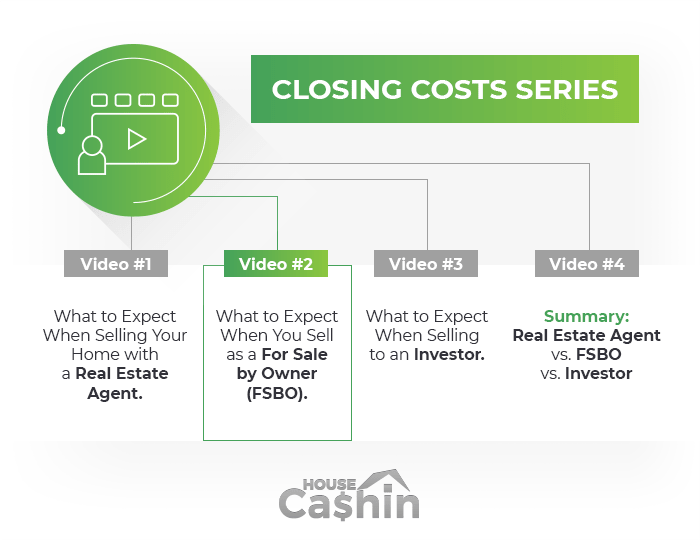 The Closing Costs Video Series